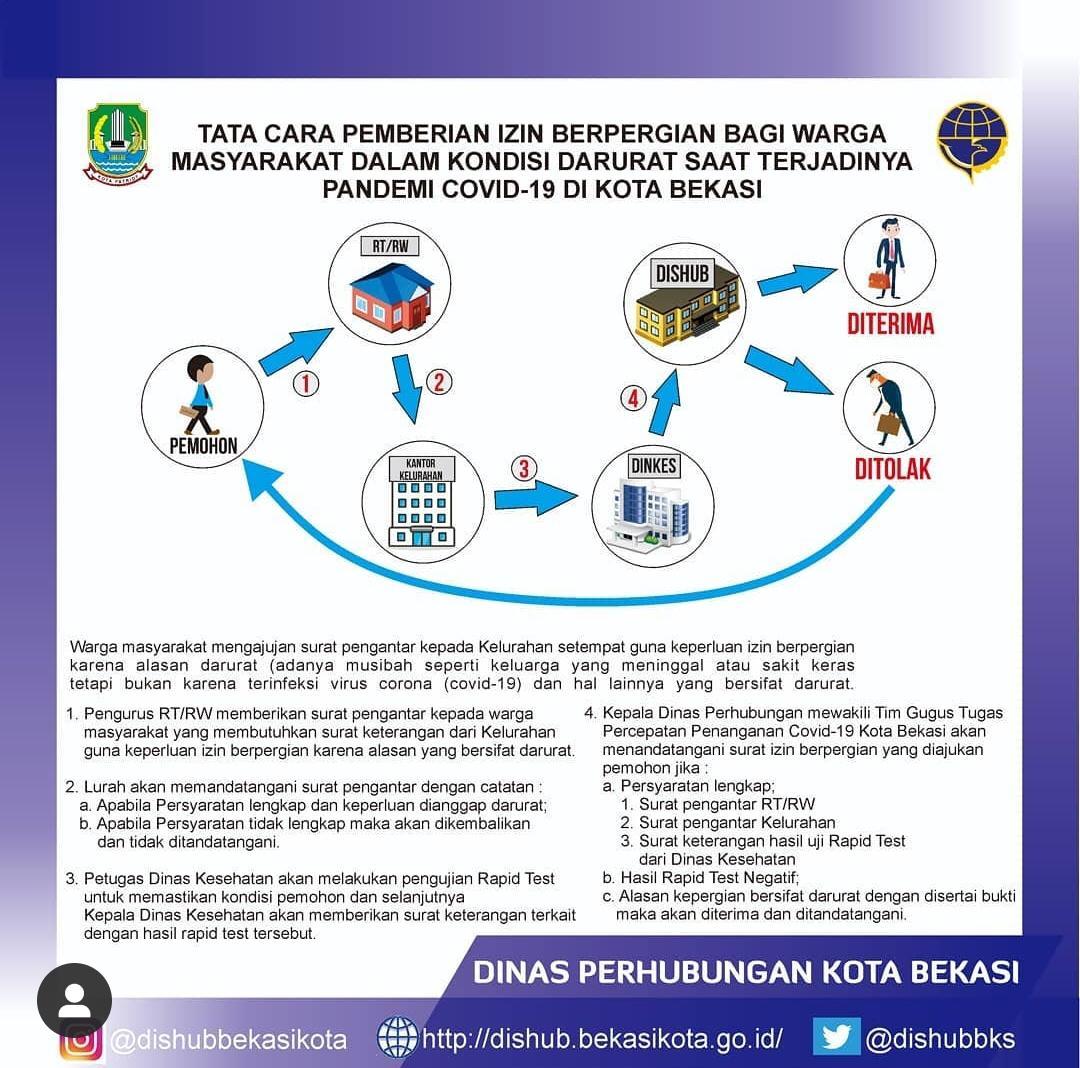 Pemerintah Kota Bekasi Kota Bekasi Keluarkan Surat Izin Berpergian Bagi Warga Masyarakat Dalam Kondisi Darurat