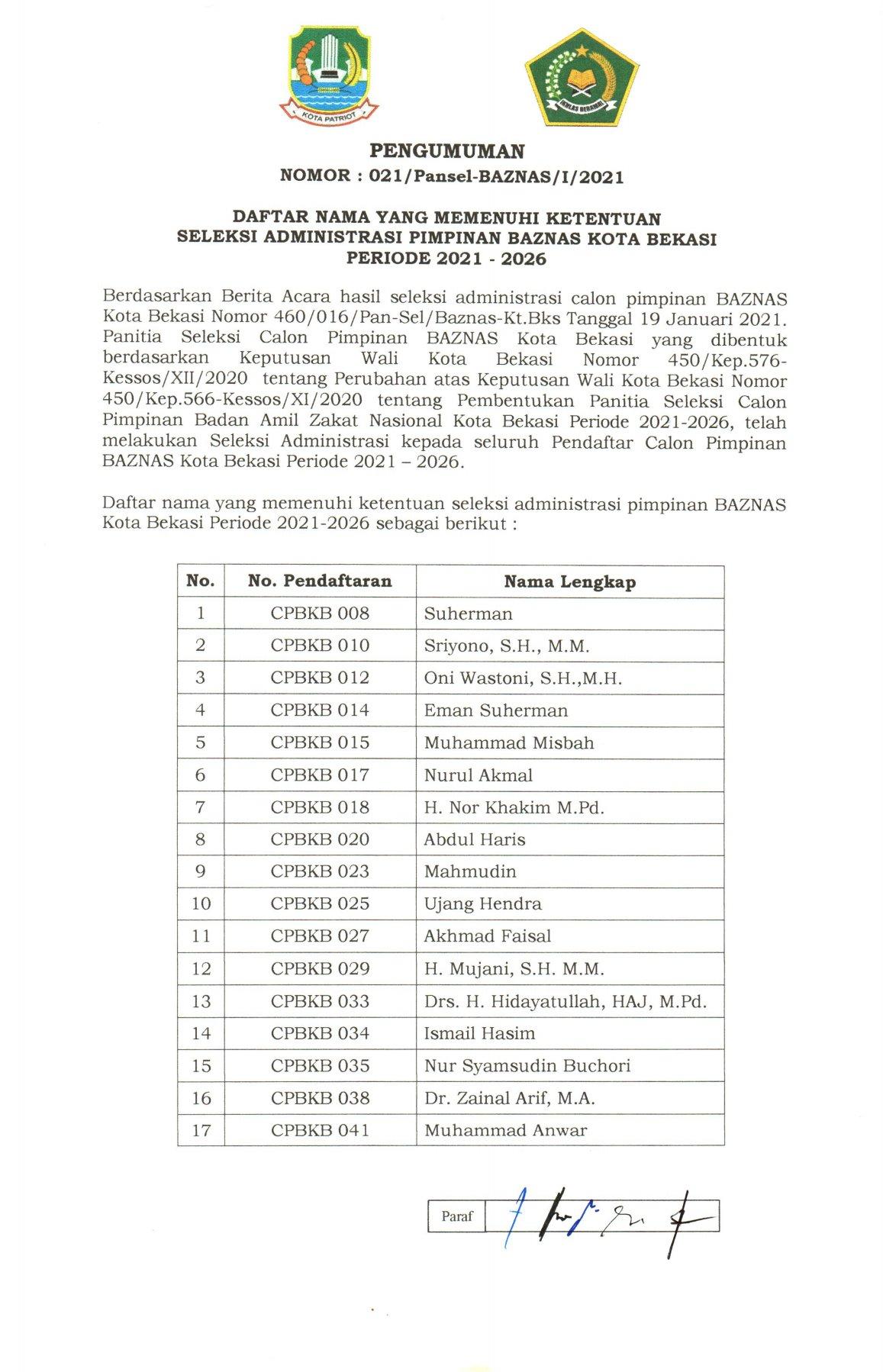 Pengumuman Daftar Nama yang Memenuhi Ketentuan Seleksi Administrasi Pimpinan Baznas